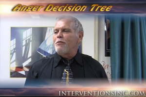 Episode 211: Anger Decision Tree – Solution Focus